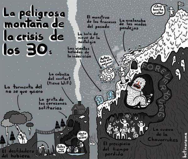 La crisis de los 30